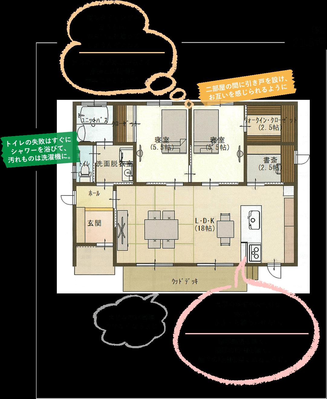土屋建設の家づくり16